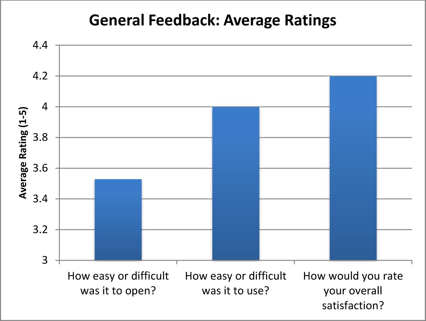 NGC_Usability_Test_Report_Appendix A_Jan_2010-1
